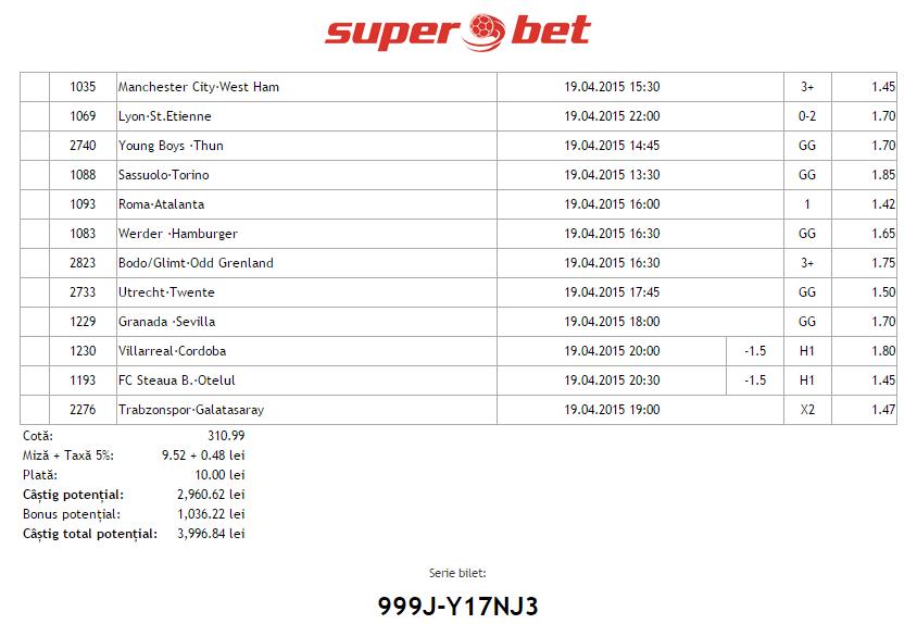 Bilet Week-end Hunter 19.04.2015 - cota 310