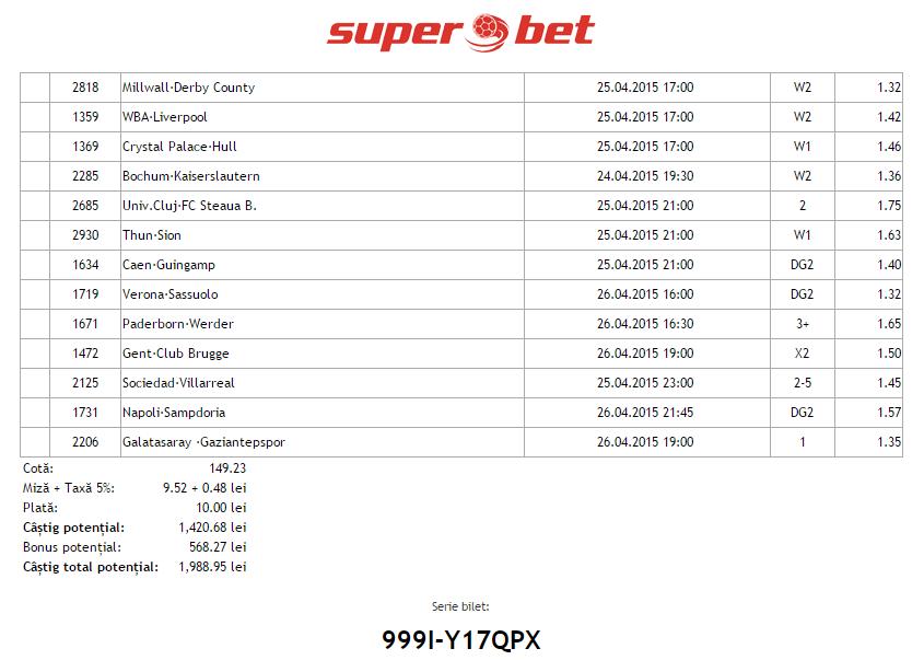 Bilet Week-end Hunter 24.04.2015 - cota 149