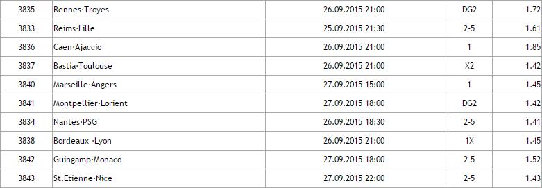 Franta Ligue 1- Ponturi pariuri Hunter : Etapa 8/2015