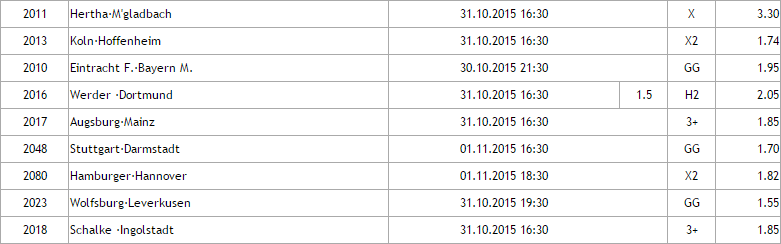 Germania Bundesliga  - Ponturi pariuri Hunter : Etapa 11/2015