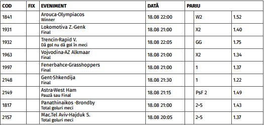 Hunter - 20 De Ponturi Pentru Europa League - 18.08.2016