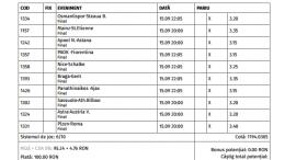 Posibile meciuri de X astazi 15.09.2016 - Europa League