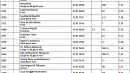 16 ponturi fotbal azi 23.10.2016 pentru biletul zilei