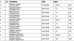 Ponturi Pariuri Serie A - Italia : Etapa 11/2016