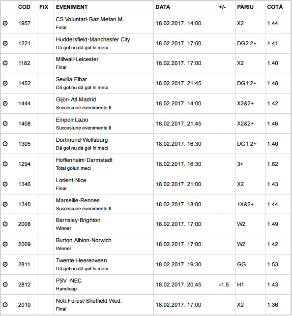 15 ponturi fotbal 18.02.2017 pentru biletul zilei