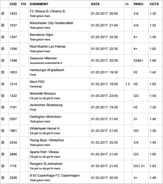15 ponturi fotbal 01.03.2017 pentru biletul zilei