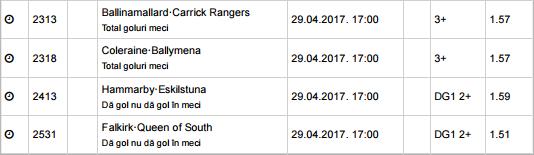 20 ponturi fotbal 29.04.2017 pentru biletul zilei