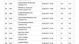 Bilet Pariuri Europa League 29.06.2017 - cota 76