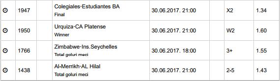 20 ponturi fotbal 30.06.2017 pentru biletul zilei