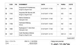 Biletul Zilei Pariuri 01.07.2017 - cota 10