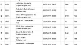 30 ponturi fotbal 22.07.2017 pentru biletul zilei