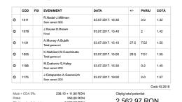 Biletul Zilei Tenis 03.07.2017 - cota 10