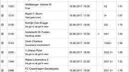 30 ponturi fotbal 19-20.08.2017 - alte campionate