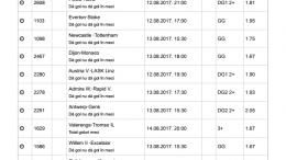Bilet Week-End Pariuri 12.08.2017 - cota 663