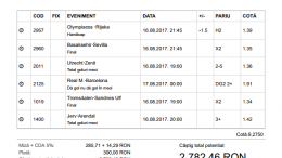 Biletul Zilei Pariuri 16.08.2017 - cota 10