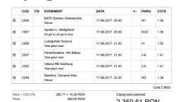 Biletul Zilei Pariuri 17.08.2017 - cota 8