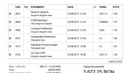 Biletul Zilei Pariuri 23.08.2017 - cota 12