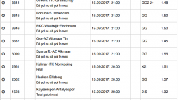 25 ponturi fotbal 15.09.2017 pentru biletul zilei