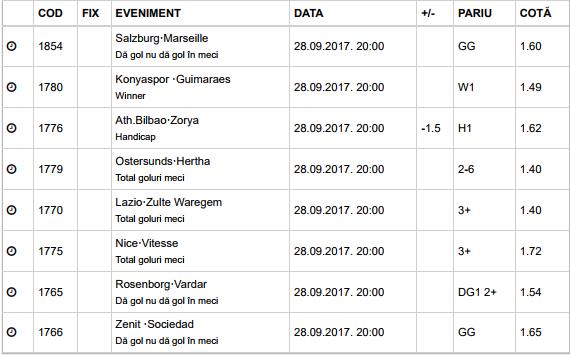 24 ponturi Europa League 28.09.2017 pentru biletul zilei
