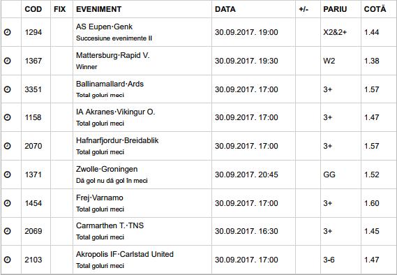 25 ponturi fotbal 30.09.2017 pentru biletul zilei