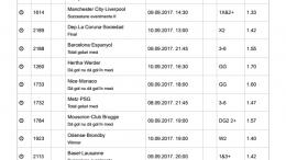 Bilet Week-End Pariuri 08.08.2017 - cota 110