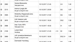 20 ponturi fotbal 16.10.2017 pentru biletul zilei