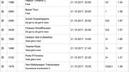 25 ponturi fotbal 21.10.2017 pentru biletul zilei