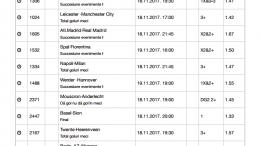 Bilet Week-End Pariuri 17.11.2017 - cota 84