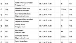 30 ponturi fotbal 05.11.2017 pentru biletul zilei