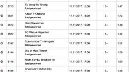 30 ponturi fotbal 11.11.2017 pentru biletul zilei