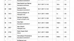 Bilet Week-End Pariuri 04.11.2017 - cota 110