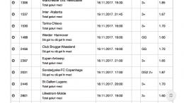 Bilet Week-End Pariuri 16.11.2017 - cota 277