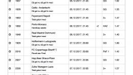 Bilet Saptamanal 05.12.2017 - cota 82
