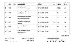 Biletul Zilei Pariuri 07.12.2017 - cota 14