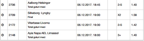 20 ponturi fotbal 06.12.2017 pentru biletul zilei