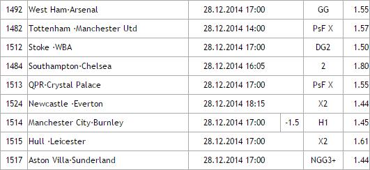 Hunter - Ponturi Premier League 28.12.2014