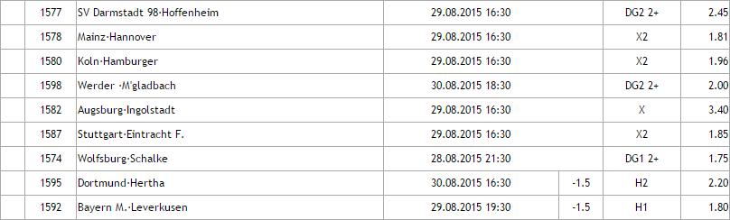 Germania Bundesliga  - Ponturi pariuri Hunter : Etapa 3/2015