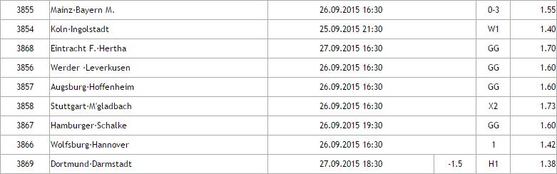 Germania Bundesliga - Ponturi pariuri Hunter : Etapa 6/2015