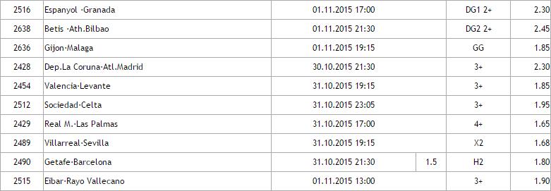 Spania Primera Division - Ponturi pariuri Hunter : Etapa 10/2015