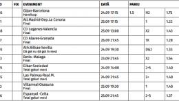 Spania La Liga - Ponturi Pariuri Hunter : Etapa 6/2016