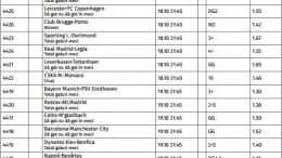 Ponturi Champions League 18-19.10.2016