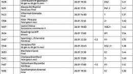 15 ponturi fotbal azi 28.01.2017 pentru biletul zilei