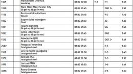 15 ponturi fotbal 01.02.2017 pentru biletul zilei