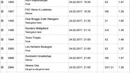 15 ponturi fotbal 24.02.2017 pentru biletul zilei