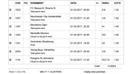 Biletul Zilei Fotbal 01.03.2017 - cota 12