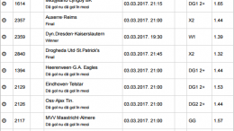 15 ponturi fotbal 03.03.2017 pentru biletul zilei