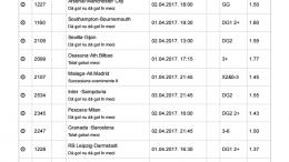 Bilet Week-End Pariuri 31.03.2017 - cota 88
