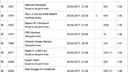 20 ponturi fotbal 26.04.2017 pentru biletul zilei