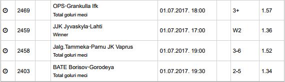 20 ponturi fotbal 01.07.2017 pentru biletul zilei