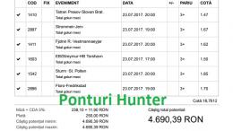 bilet castigator hunter
